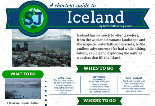 Iceland Country Guide