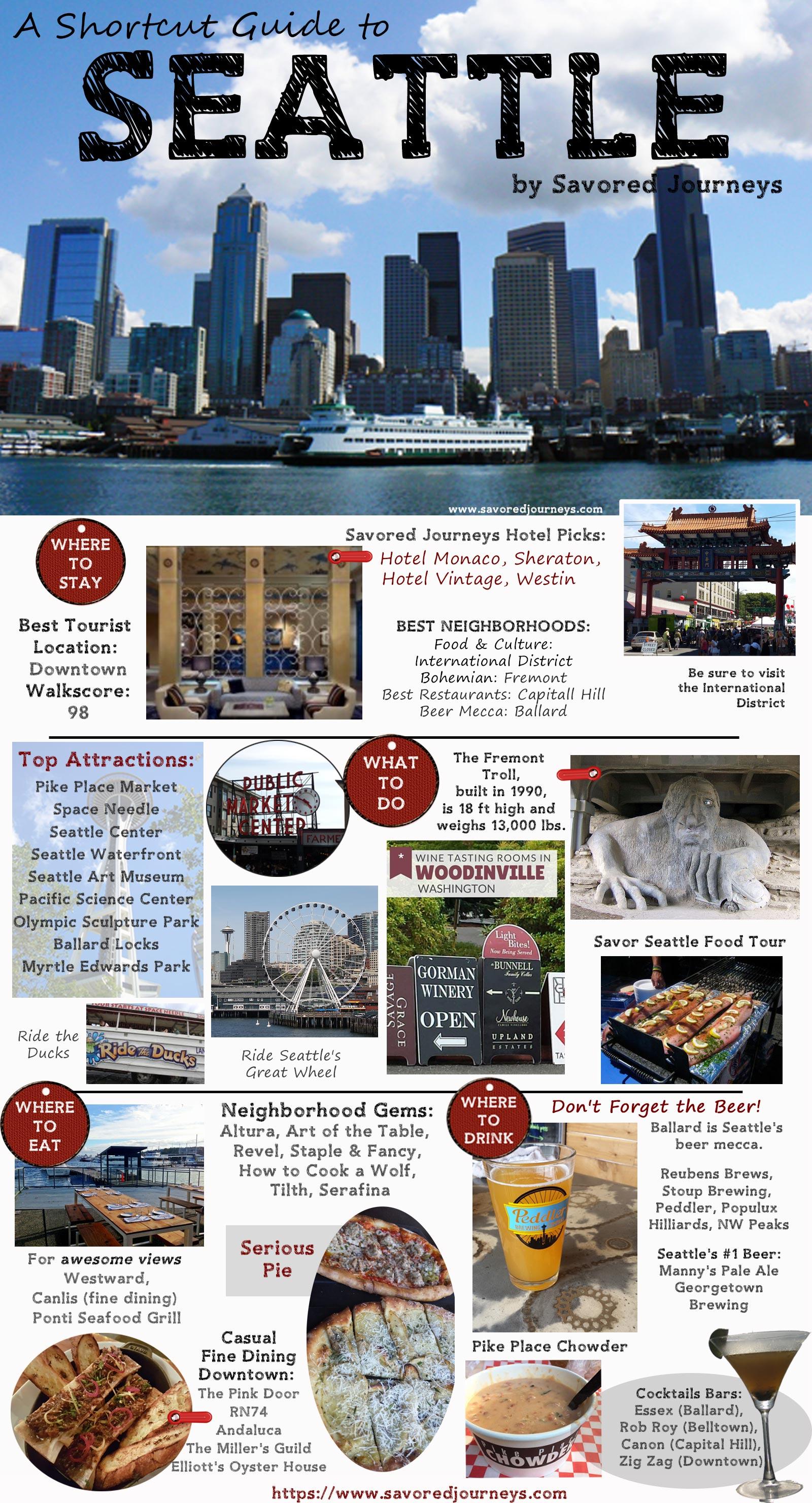 Shortcut Seattle Travel Guide