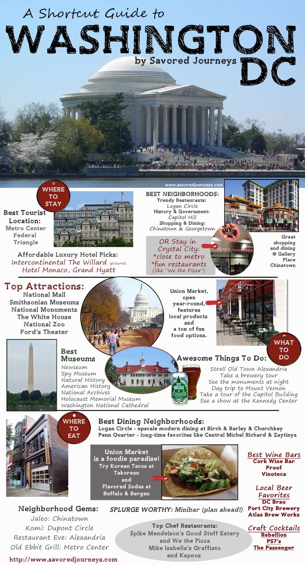 Travel Guide to Wasington DC