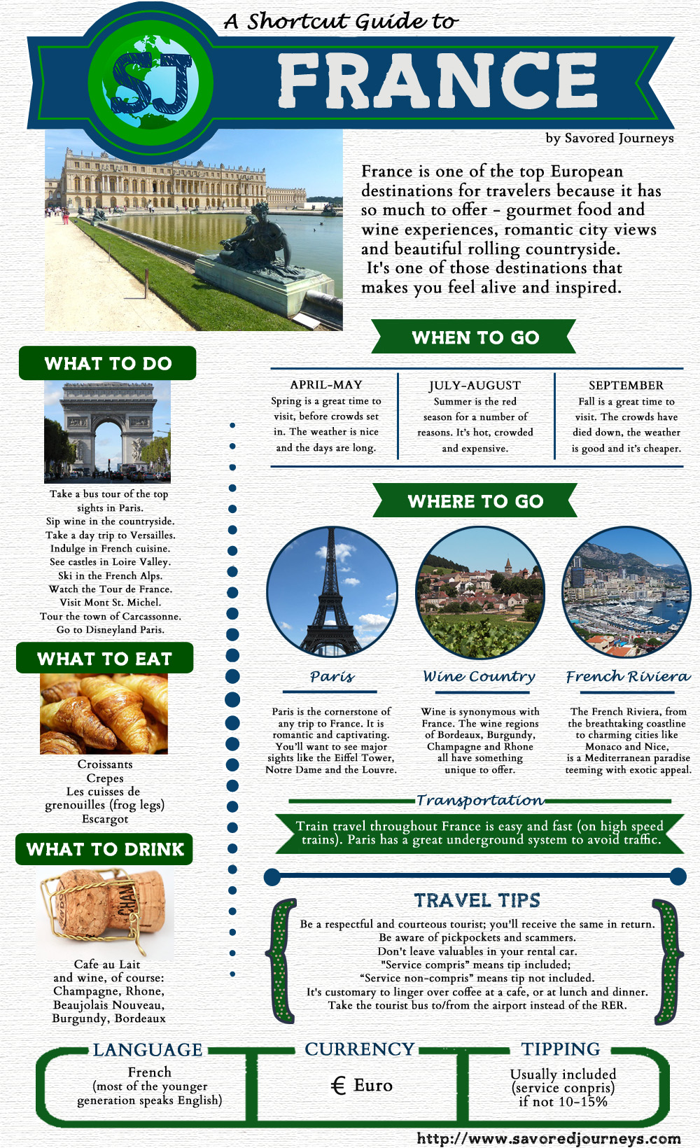 France travel guide.