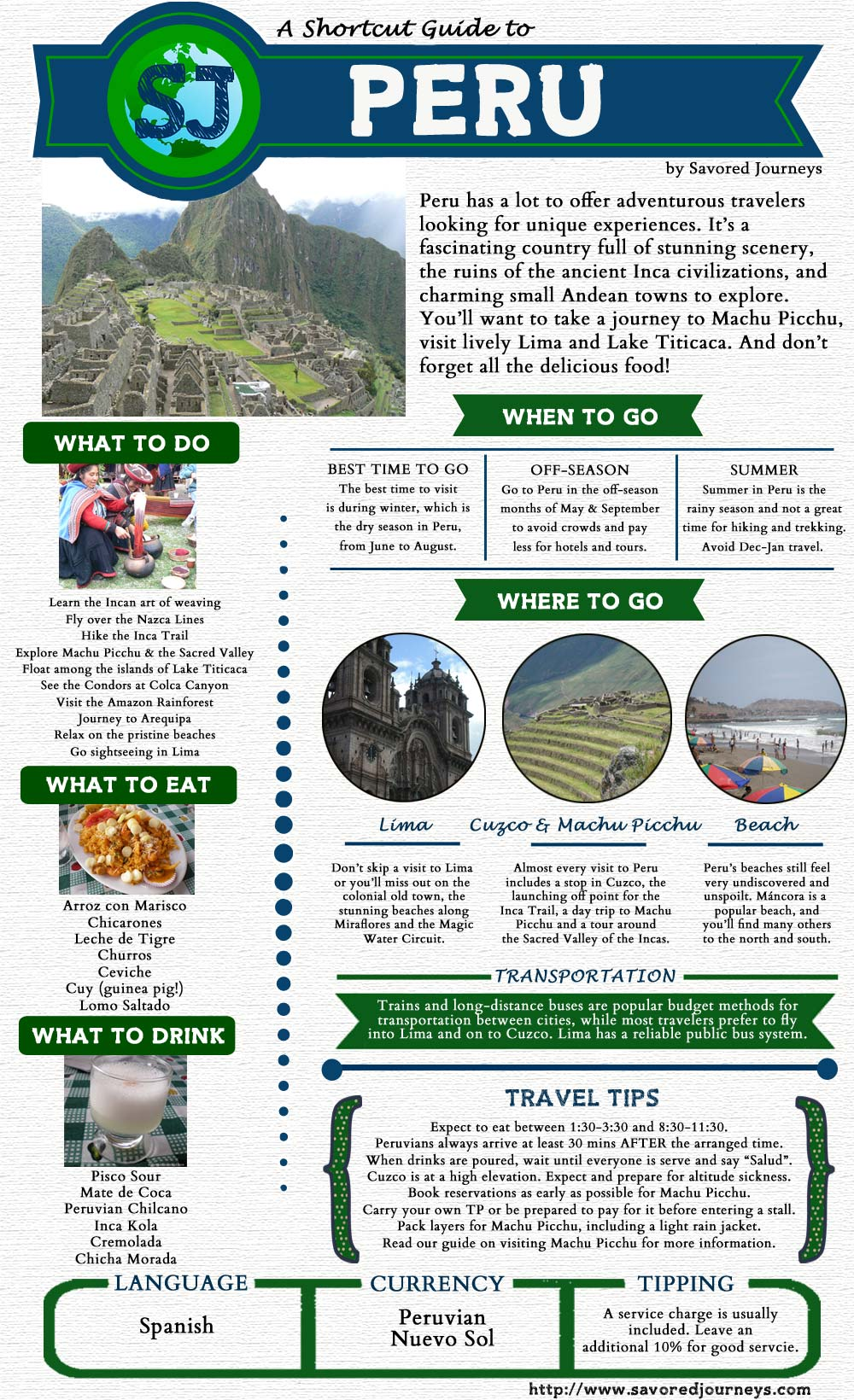 Peru Country Guide