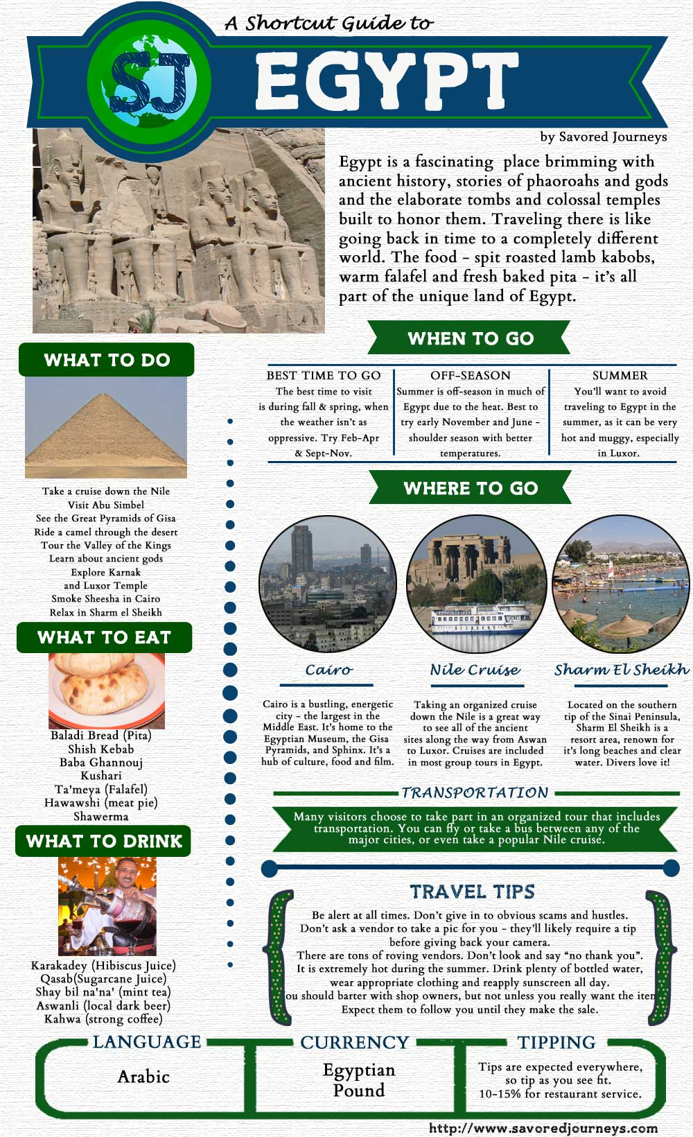 Egypt Country Guide