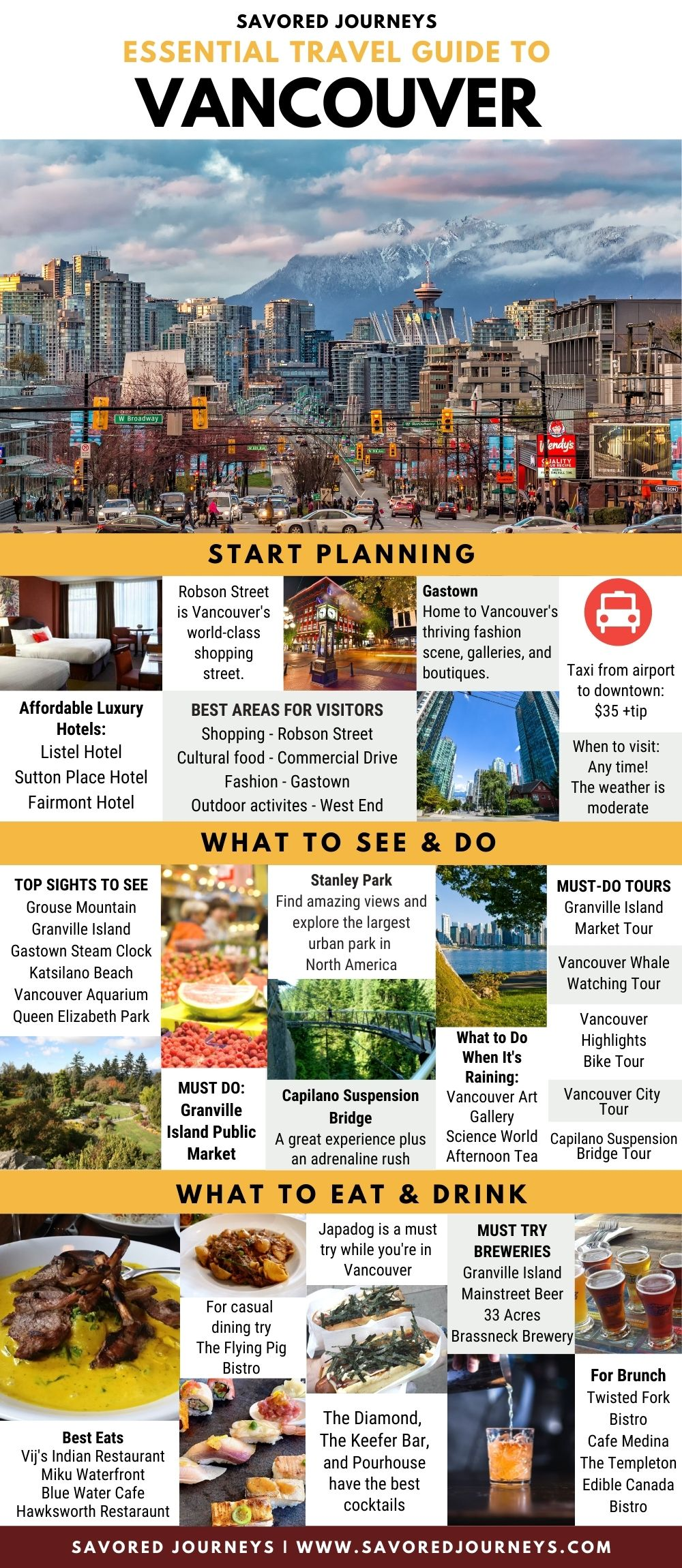 Vancouver Essential Travel Guide