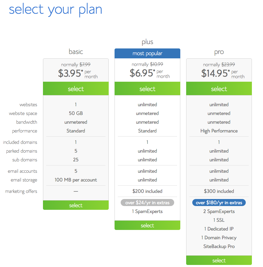 Select Your Plan