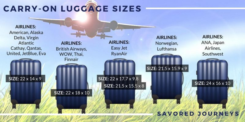 Carry On Luggage Requirement Sizes
