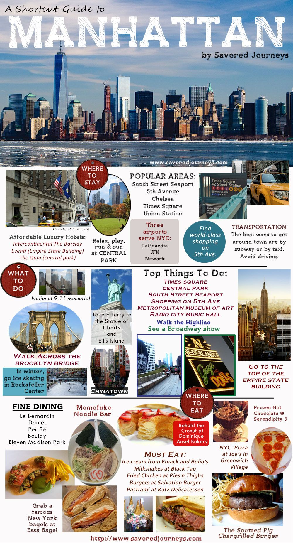 Shortcut travel guide to manhattan nyc savored journeys for Things to doin nyc