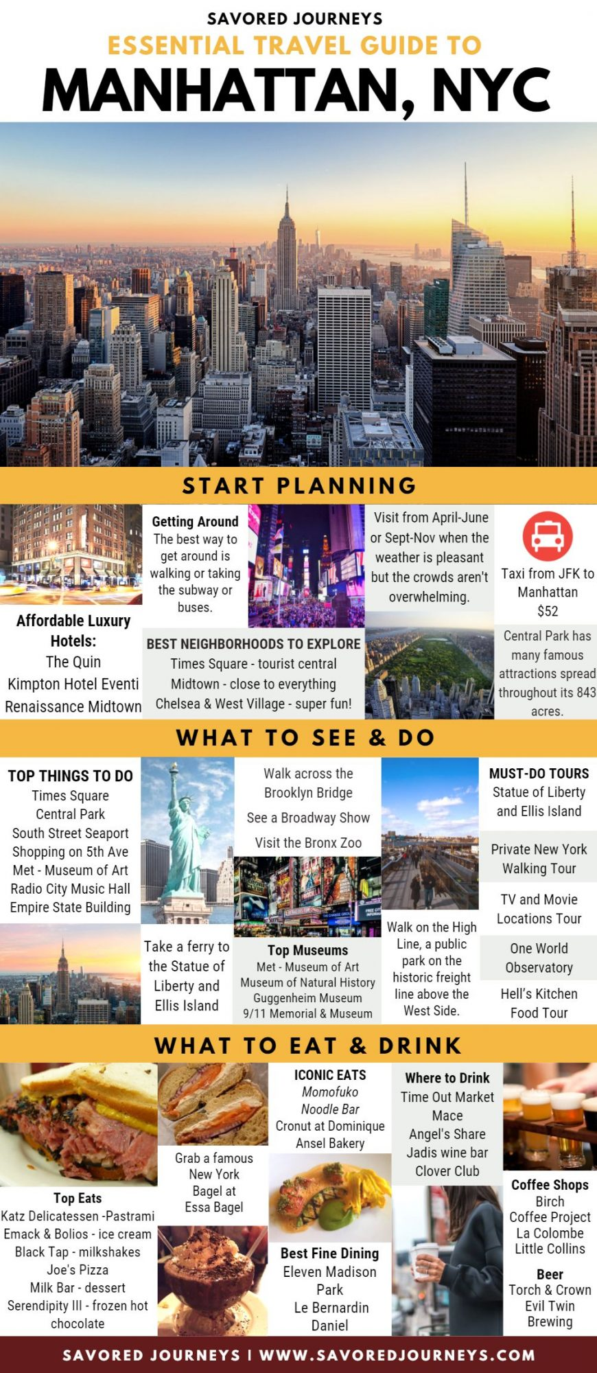 essential travel guide to manhattan