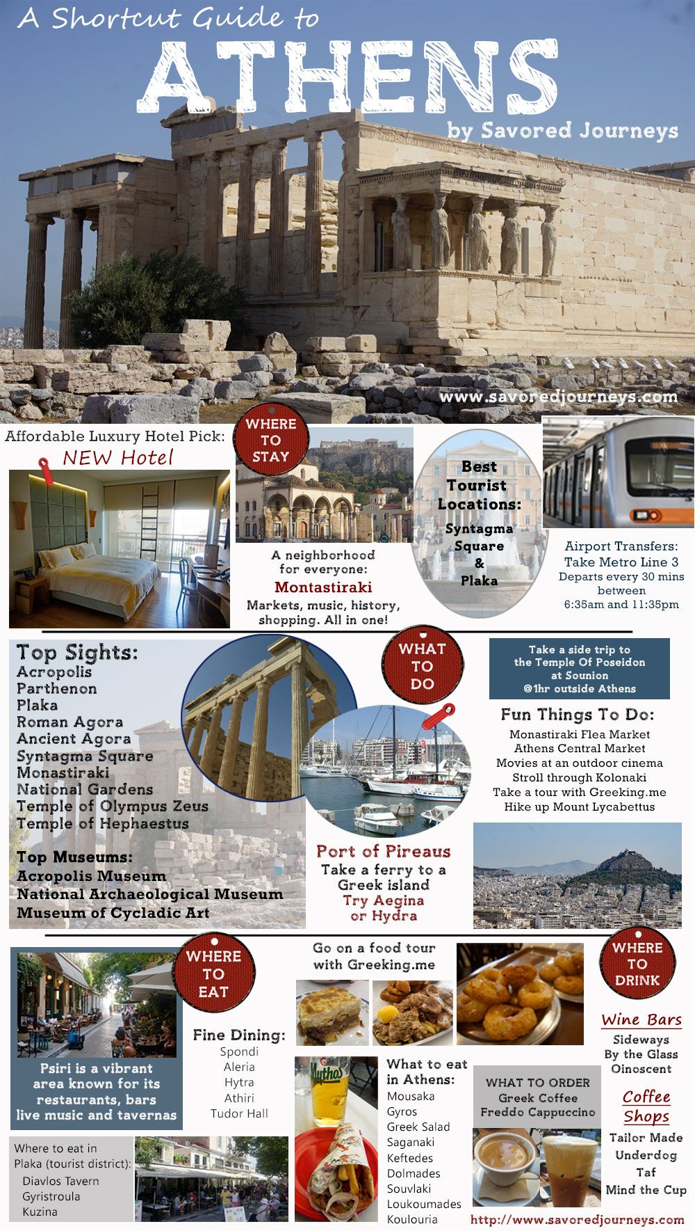 Shortcut Travel Guide To Athens Greece Savored Journeys