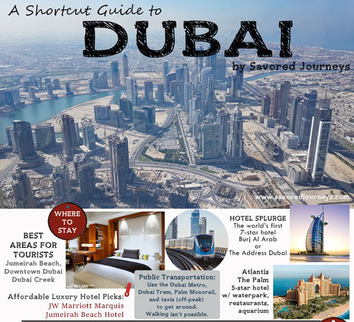 Dubai infographic travel guide