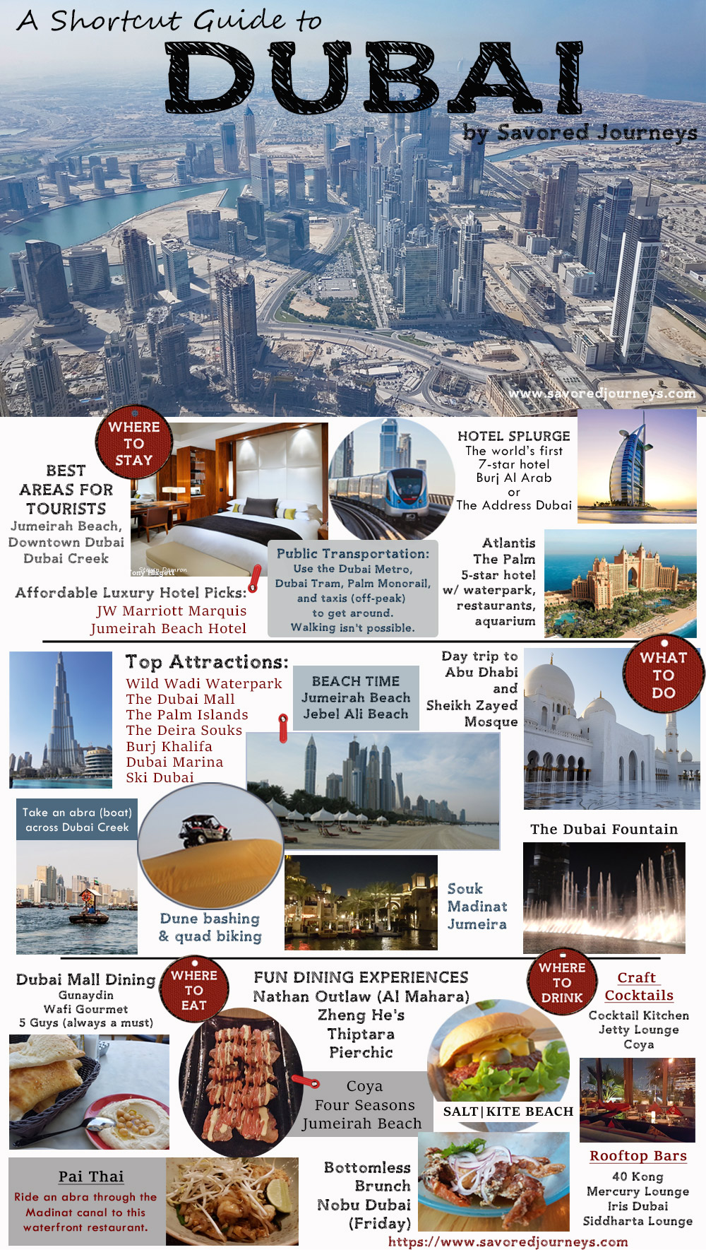 Shortcut Travel Guide to Dubai