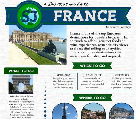 Top tips: working as a tour guide in france the local.