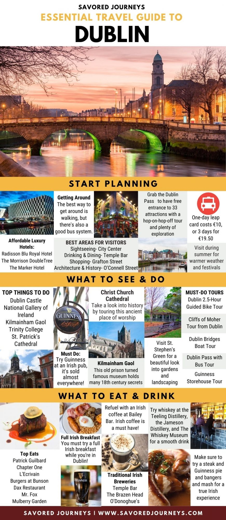 Dublin Essential Travel Guide