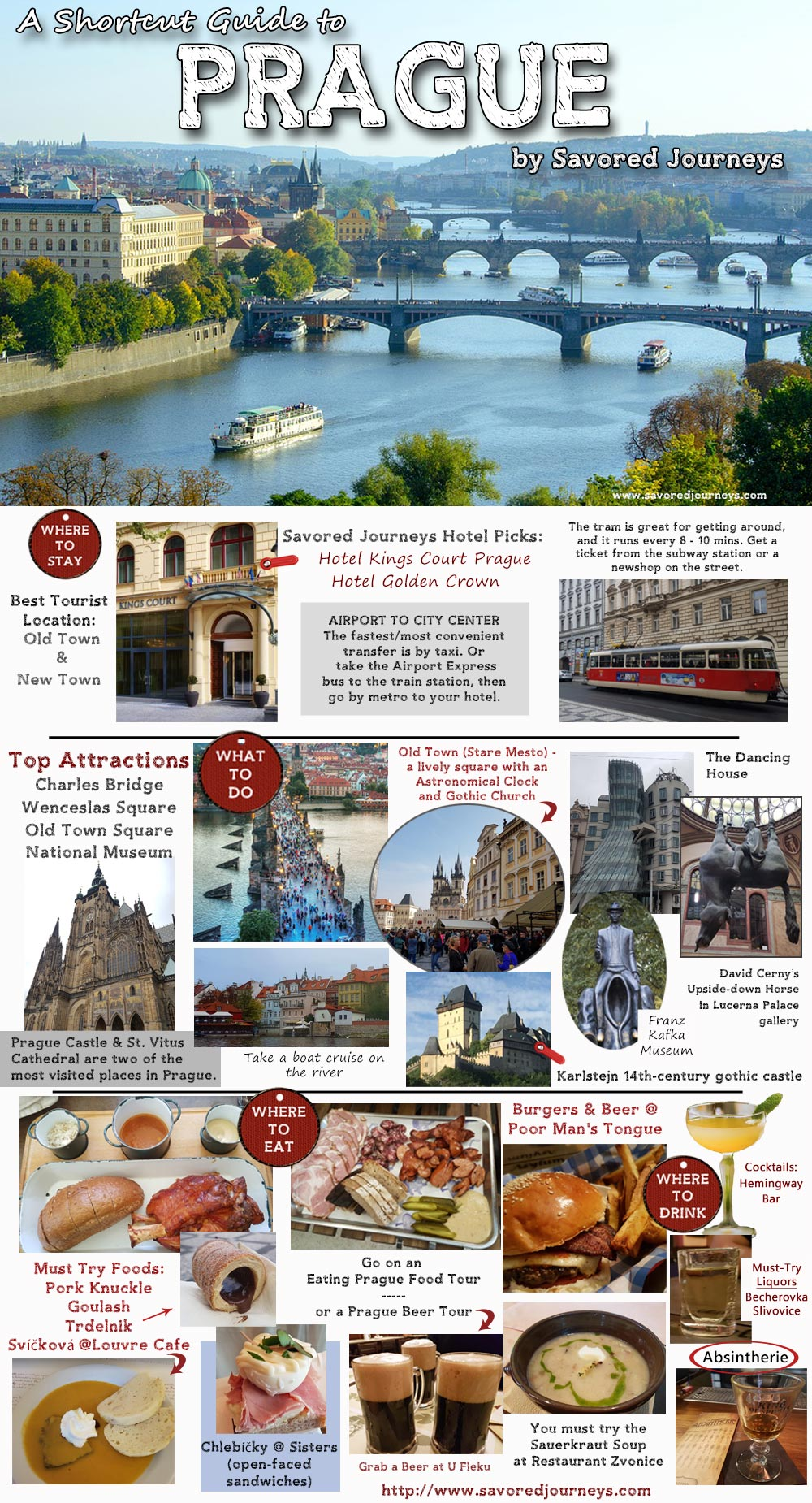 Travel Guide to Prague