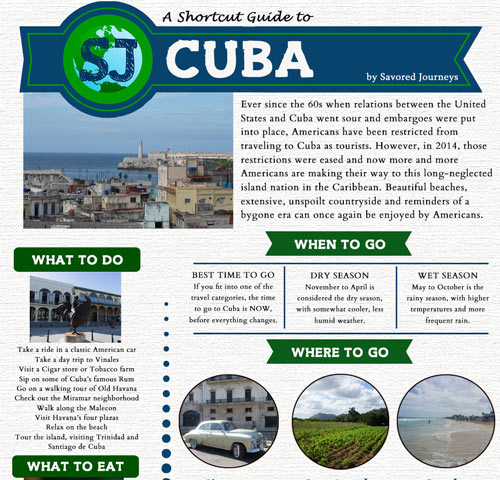 Cuba travel guide image