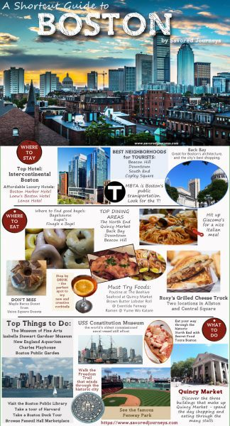 Shortcut Travel Guide to Boston