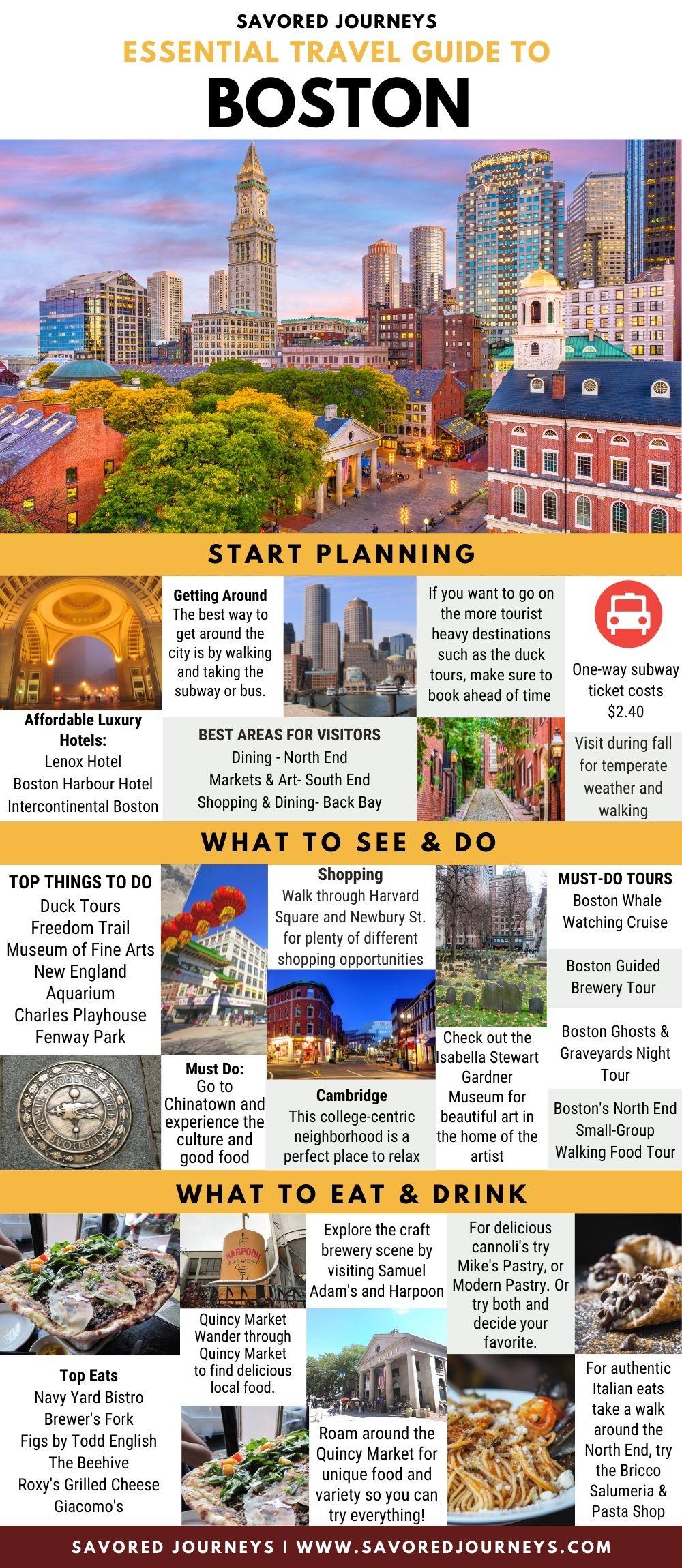 Boston Attractions