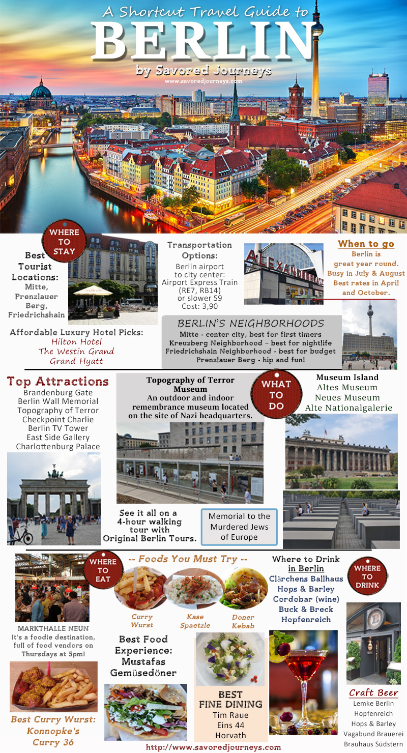 shortcut guide to Berlin