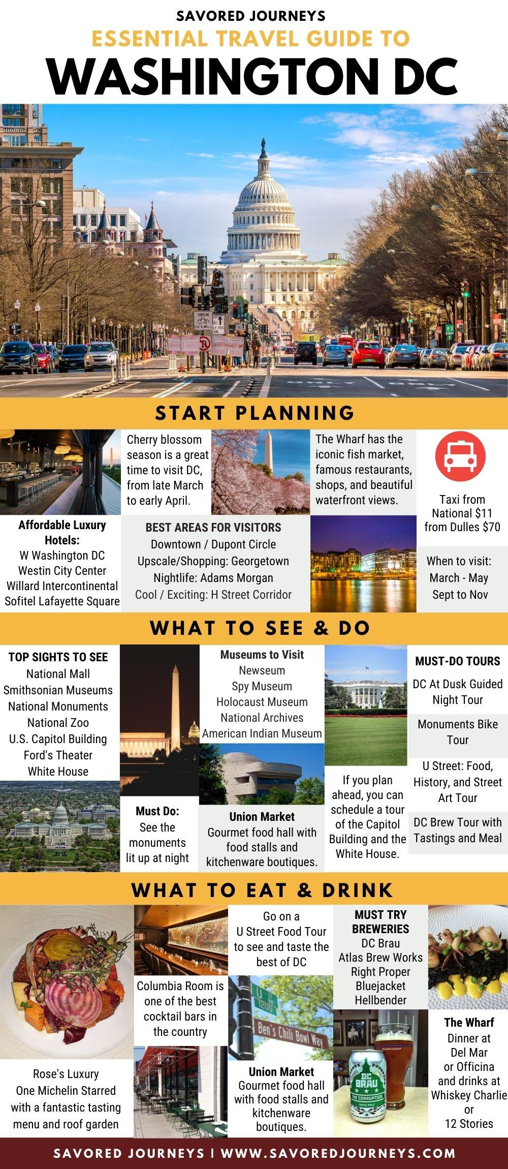 Washington DC Essential Travel Guide