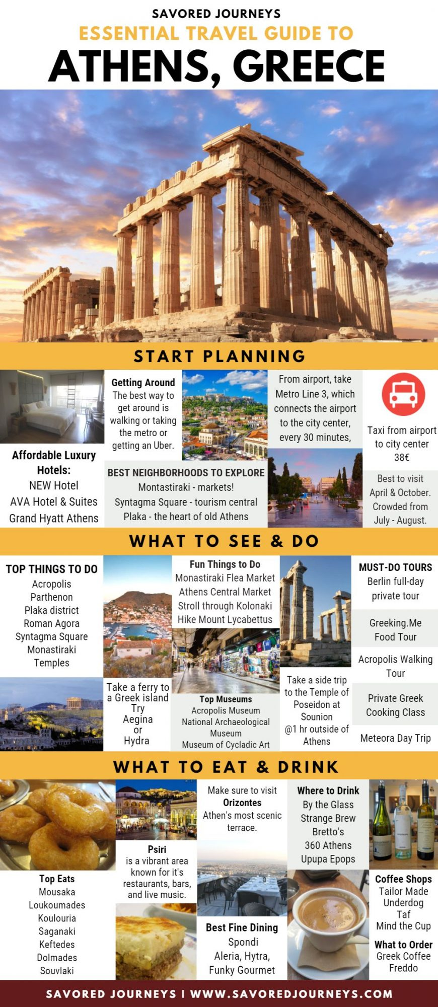 Essential Travel Guide to Athens